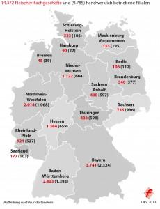 Anzahl der handwerklichenMetzgerei-Betriebe in Deutschland im Jahr 2012. (Quelle und Copyright: Deutscher Fleischer-Verband)